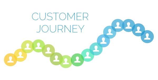 Ontwikkel in 4 stappen de customer journey