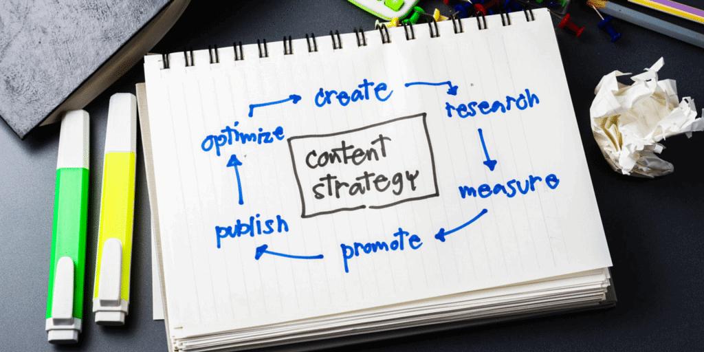 Genoeg redenen waarom je een contentmarketingstrategie nodig hebt