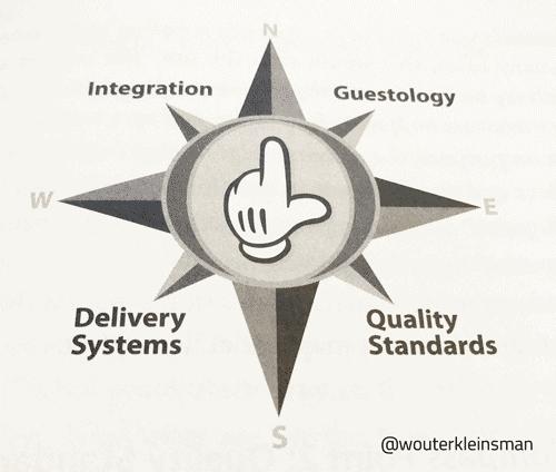 Disney-quality-service-compass