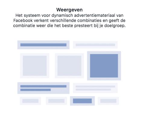 Facebook dynamisch advertentiemateriaal 2