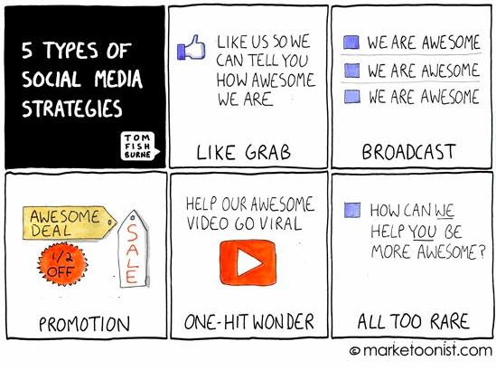 5 types social media strategie