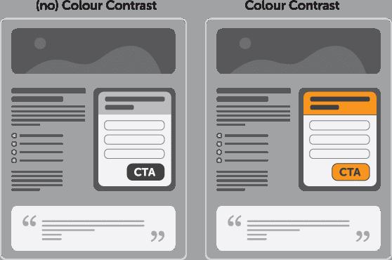 Call to action voorzien van kleur en contrast