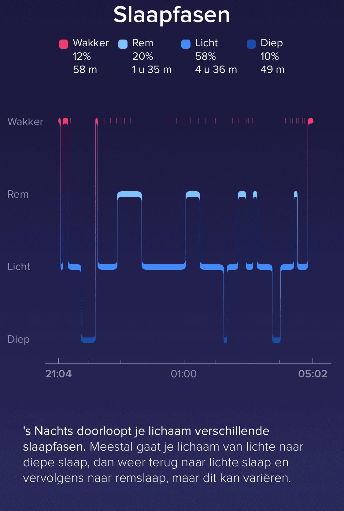 productiviteit-slaap-optimaliseren
