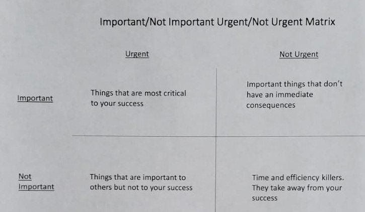 timemanagement hack